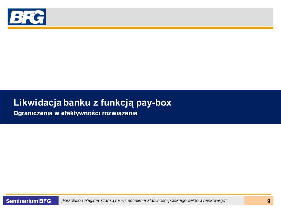 Likwidacja banku z funkcją pay-box