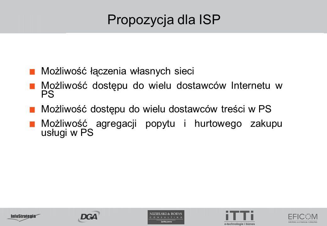 Propozycja dla ISP Możliwość łączenia własnych sieci