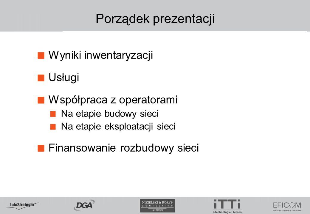 Porządek prezentacji Wyniki inwentaryzacji Usługi