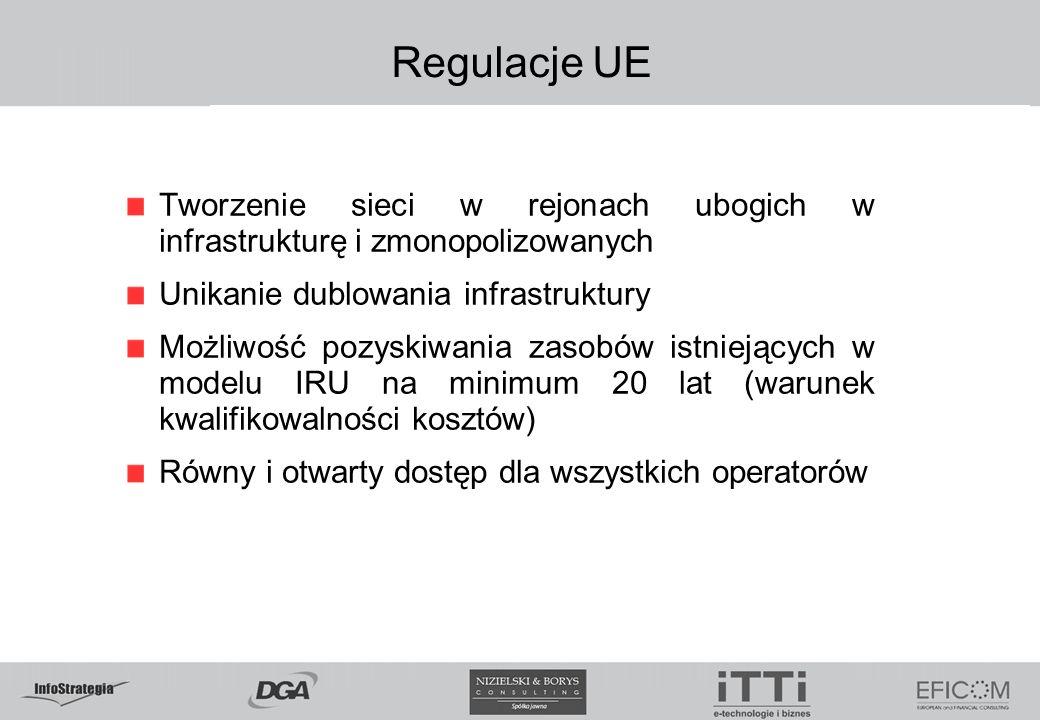 5.02.09 Regulacje UE. Tworzenie sieci w rejonach ubogich w infrastrukturę i zmonopolizowanych. Unikanie dublowania infrastruktury.