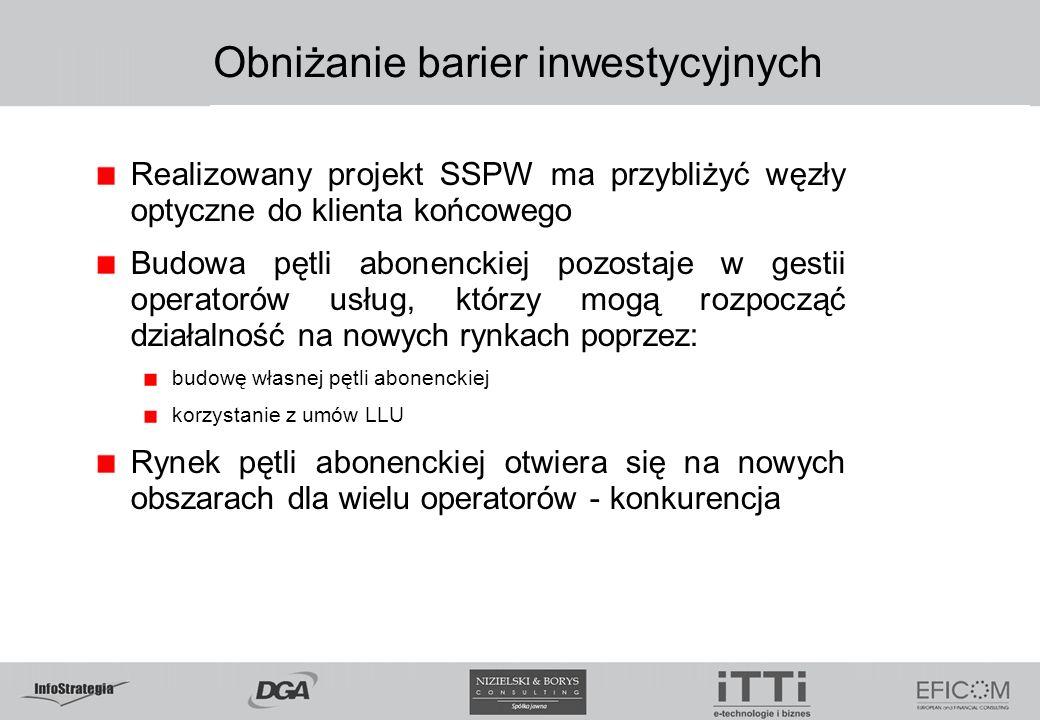 Obniżanie barier inwestycyjnych