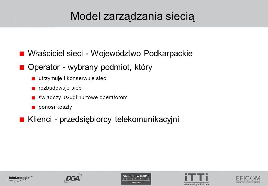 Model zarządzania siecią