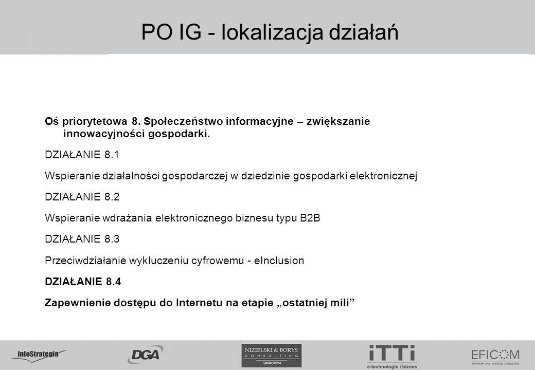 PO IG - lokalizacja działań