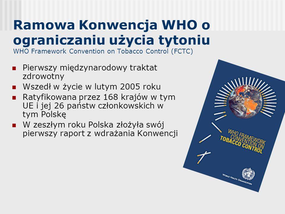 Ramowa Konwencja WHO o ograniczaniu użycia tytoniu WHO Framework Convention on Tobacco Control (FCTC)