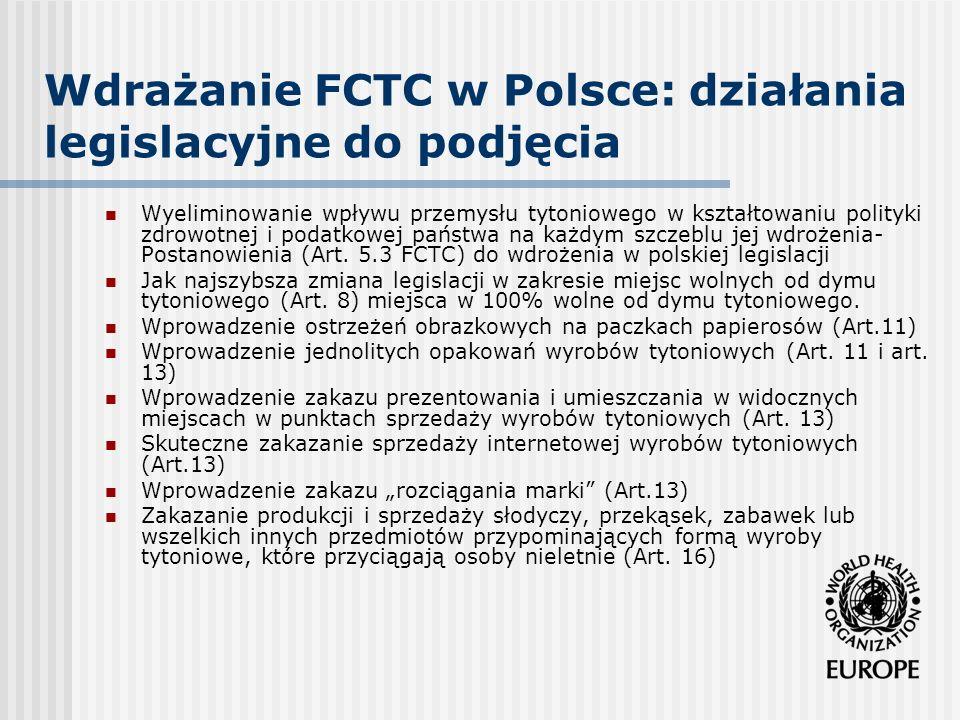Wdrażanie FCTC w Polsce: działania legislacyjne do podjęcia