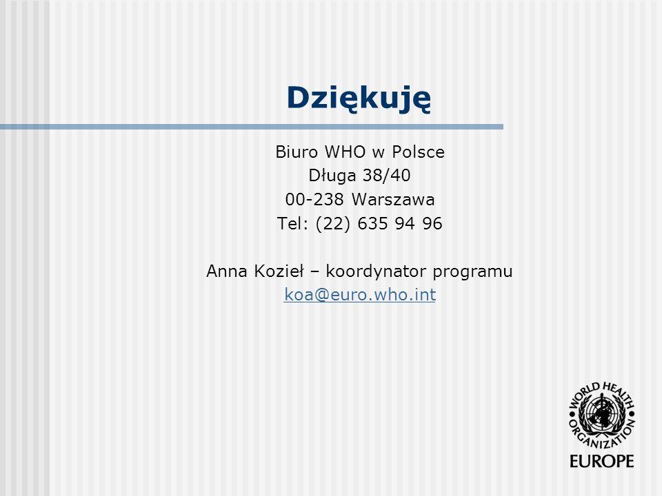 Anna Kozieł – koordynator programu