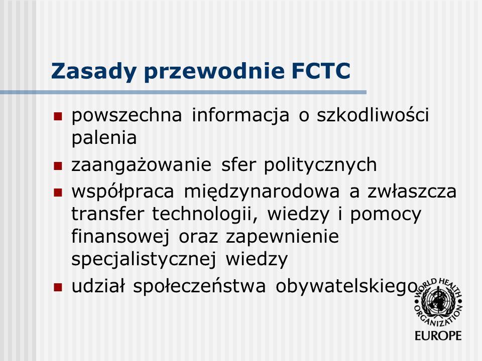 Zasady przewodnie FCTC
