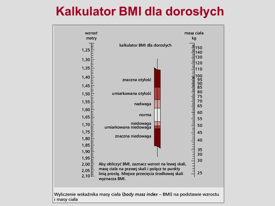 Kalkulator BMI dla dorosłych