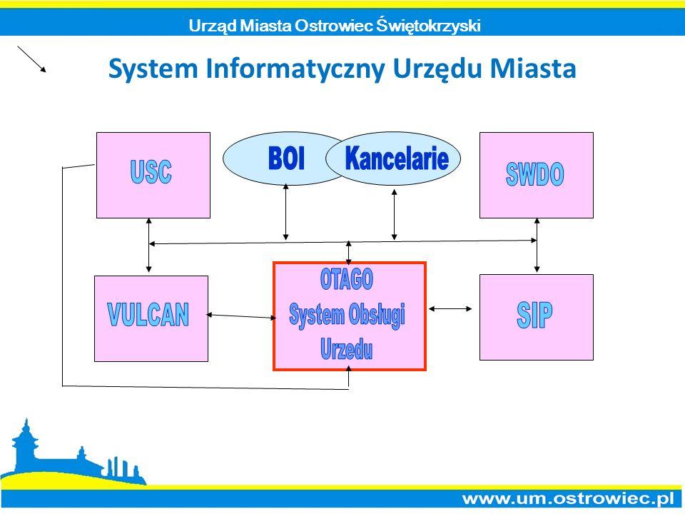 System Informatyczny Urzędu Miasta