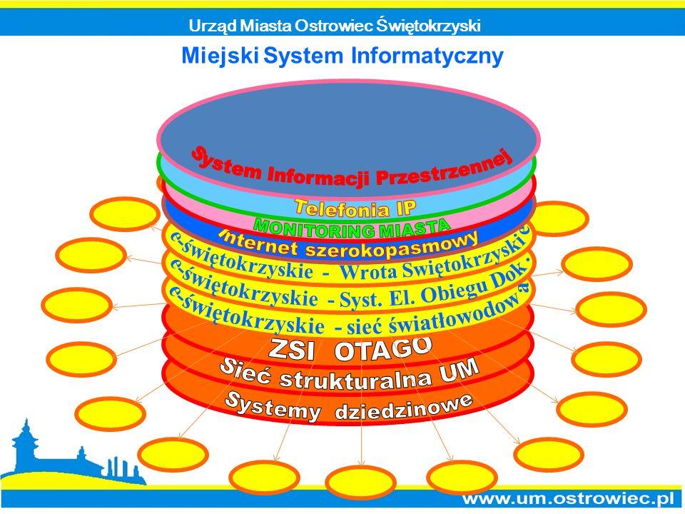 Urząd Miasta Ostrowiec Świętokrzyski Miejski System Informatyczny