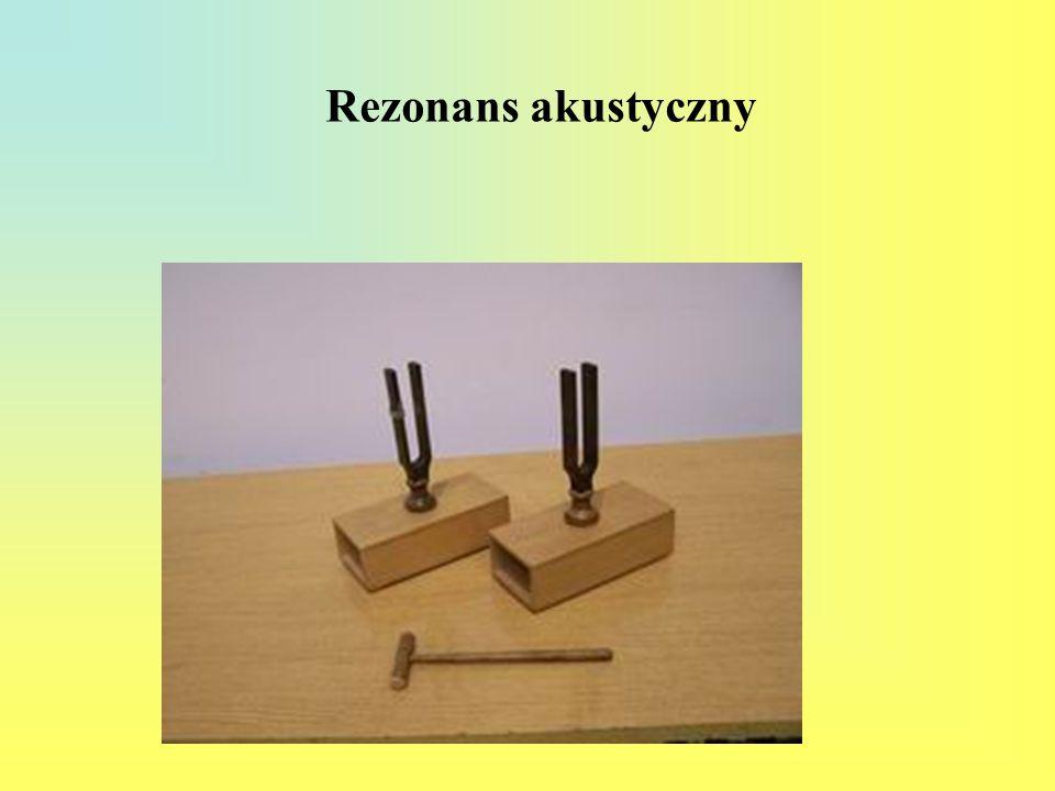 Rezonans akustyczny