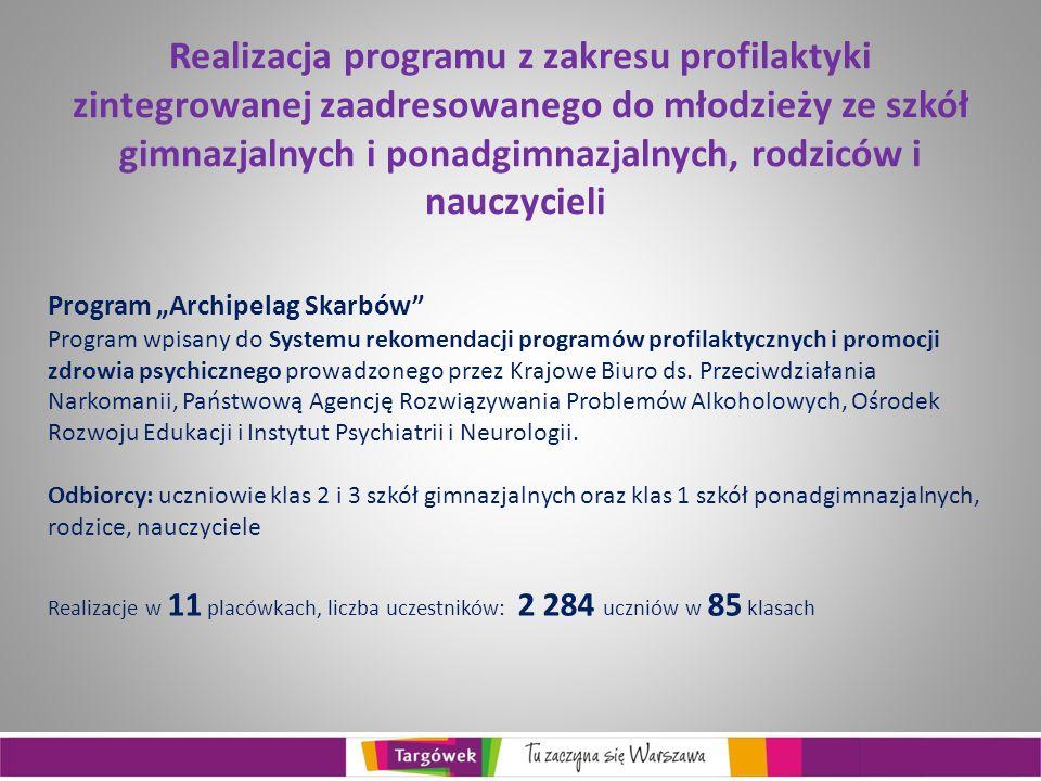 Realizacja programu z zakresu profilaktyki zintegrowanej zaadresowanego do młodzieży ze szkół gimnazjalnych i ponadgimnazjalnych, rodziców i nauczycieli