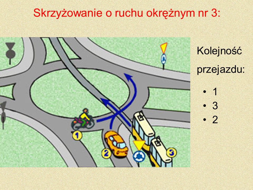 Skrzyżowanie o ruchu okrężnym nr 3: