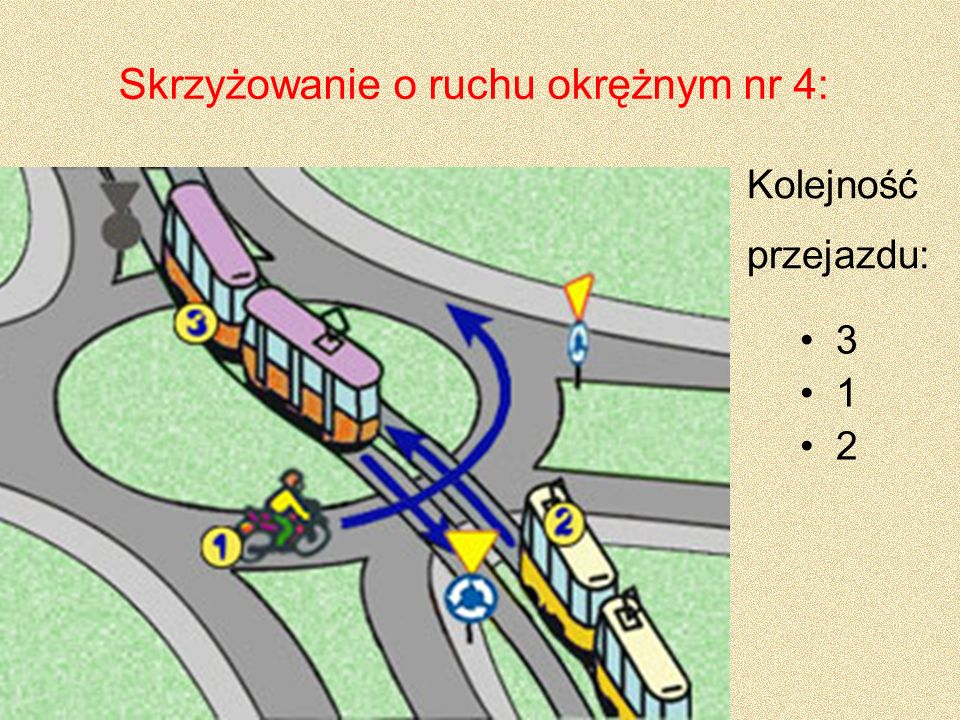 Skrzyżowanie o ruchu okrężnym nr 4: