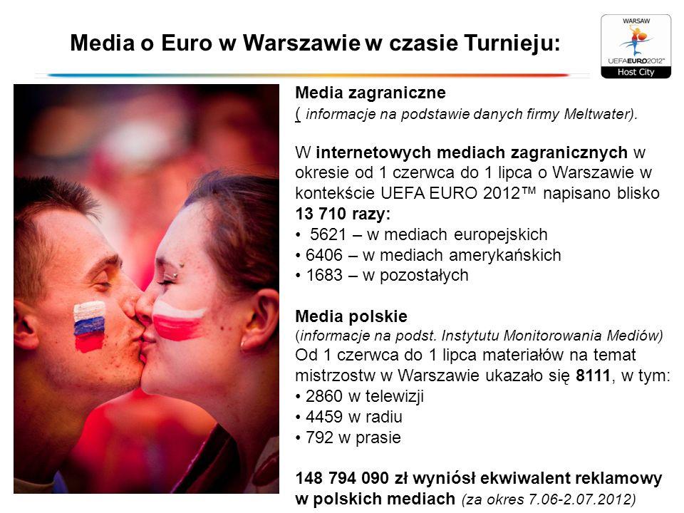 Media o Euro w Warszawie w czasie Turnieju: