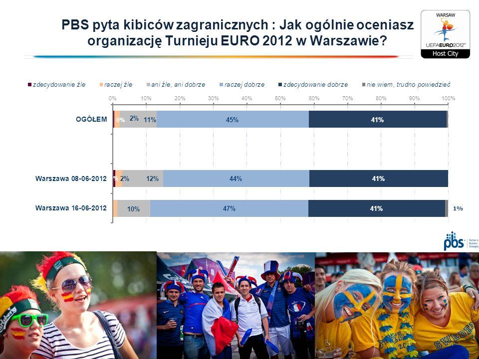 PBS pyta kibiców zagranicznych : Jak ogólnie oceniasz organizację Turnieju EURO 2012 w Warszawie