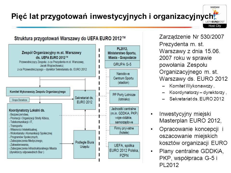 Pięć lat przygotowań inwestycyjnych i organizacyjnych