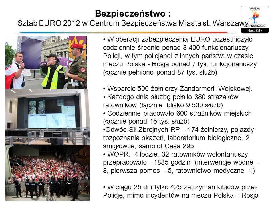 Bezpieczeństwo : Sztab EURO 2012 w Centrum Bezpieczeństwa Miasta st