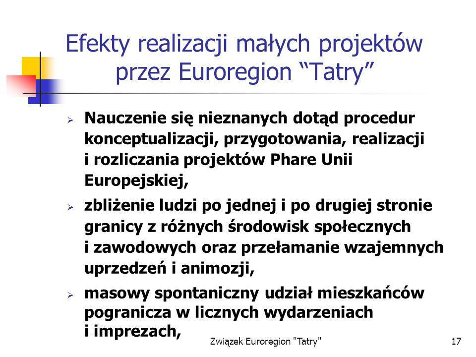 Efekty realizacji małych projektów przez Euroregion Tatry