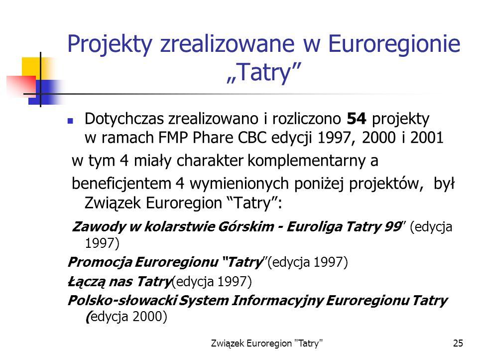 """Projekty zrealizowane w Euroregionie """"Tatry"""