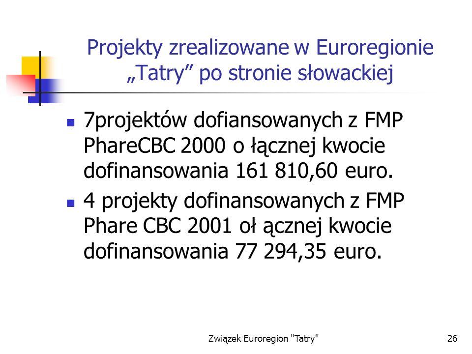 """Projekty zrealizowane w Euroregionie """"Tatry po stronie słowackiej"""