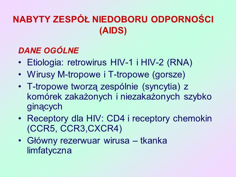 NABYTY ZESPÓŁ NIEDOBORU ODPORNOŚCI (AIDS)