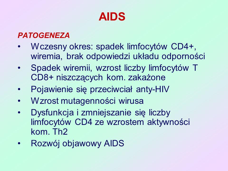 AIDS PATOGENEZA. Wczesny okres: spadek limfocytów CD4+, wiremia, brak odpowiedzi układu odporności.