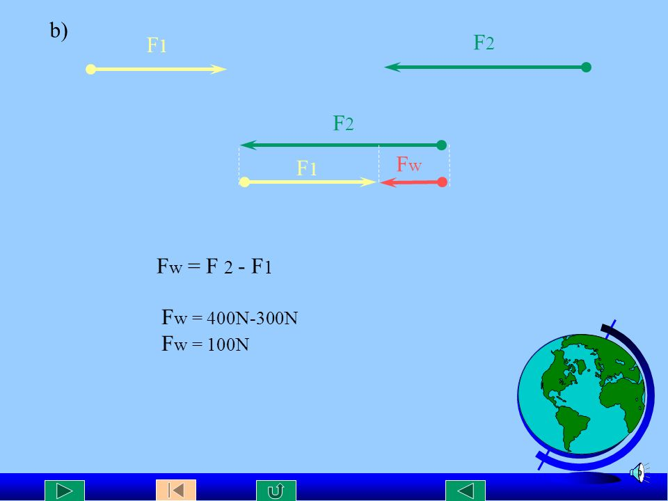 b) F1 F2 F2 F1 Fw Fw = F 2 - F1 Fw = 400N-300N Fw = 100N