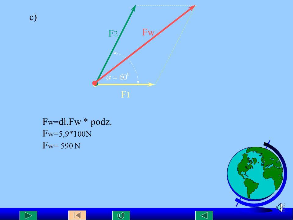 c) F2 Fw F1 Fw=dł.Fw * podz. Fw=5,9*100N Fw= 590 N