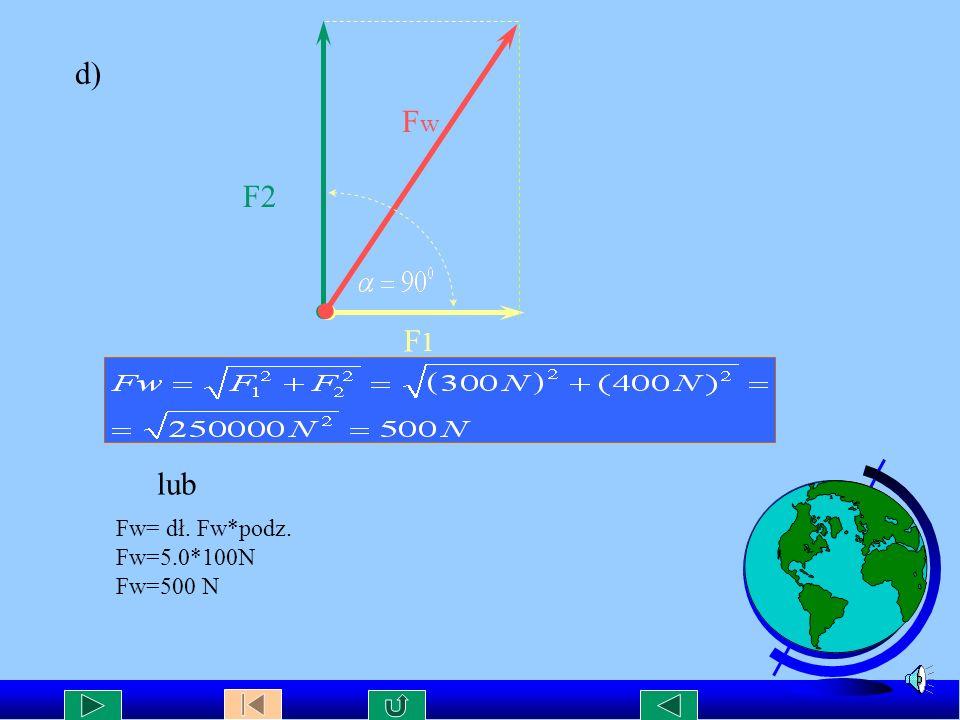 d) Fw F2 F1 lub Fw= dł. Fw*podz. Fw=5.0*100N Fw=500 N