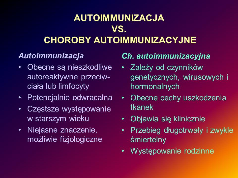 AUTOIMMUNIZACJA VS. CHOROBY AUTOIMMUNIZACYJNE