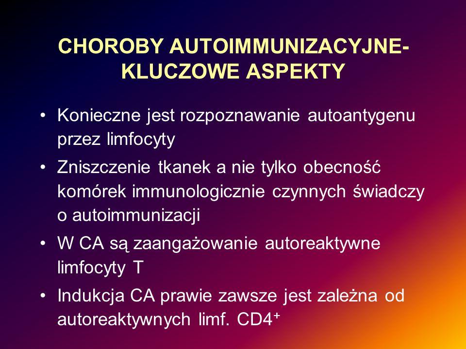 CHOROBY AUTOIMMUNIZACYJNE- KLUCZOWE ASPEKTY