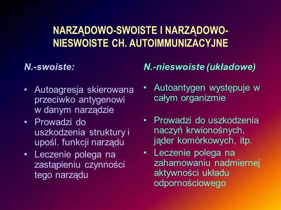 NARZĄDOWO-SWOISTE I NARZĄDOWO-NIESWOISTE CH. AUTOIMMUNIZACYJNE