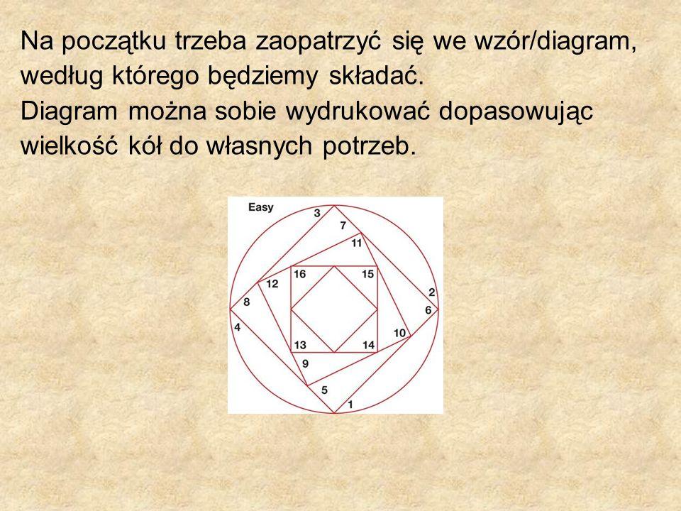Na początku trzeba zaopatrzyć się we wzór/diagram, według którego będziemy składać.