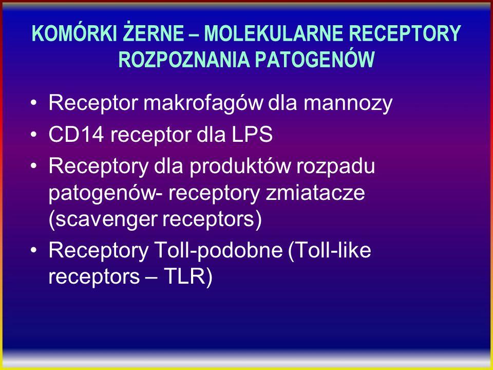 KOMÓRKI ŻERNE – MOLEKULARNE RECEPTORY ROZPOZNANIA PATOGENÓW