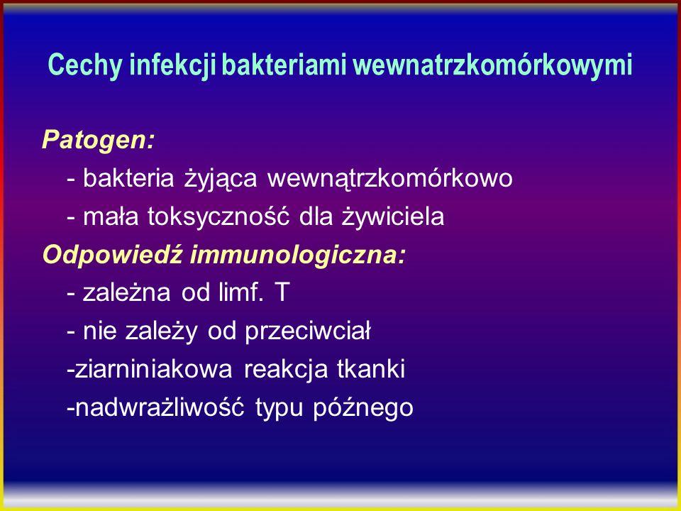 Cechy infekcji bakteriami wewnatrzkomórkowymi