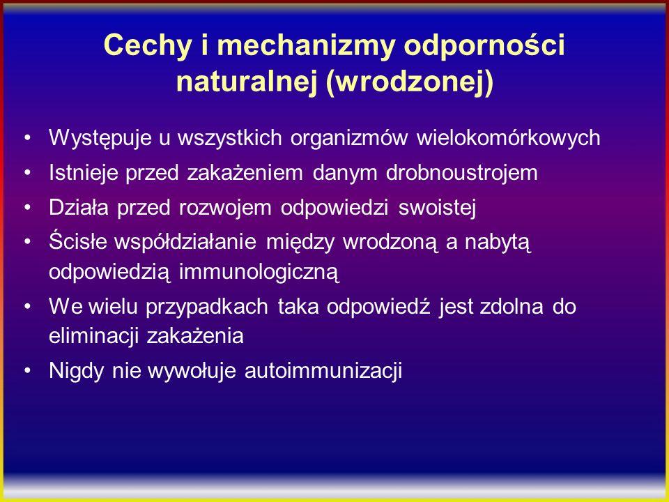 Cechy i mechanizmy odporności naturalnej (wrodzonej)