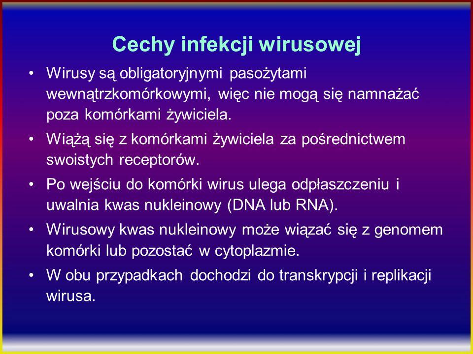Cechy infekcji wirusowej
