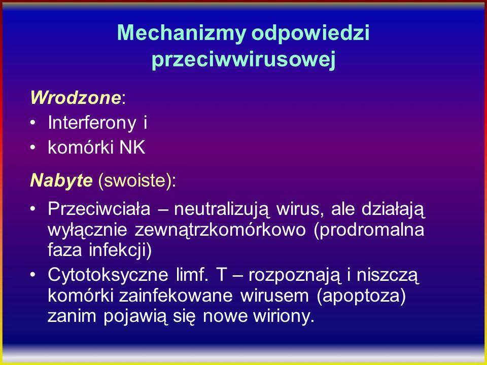 Mechanizmy odpowiedzi przeciwwirusowej