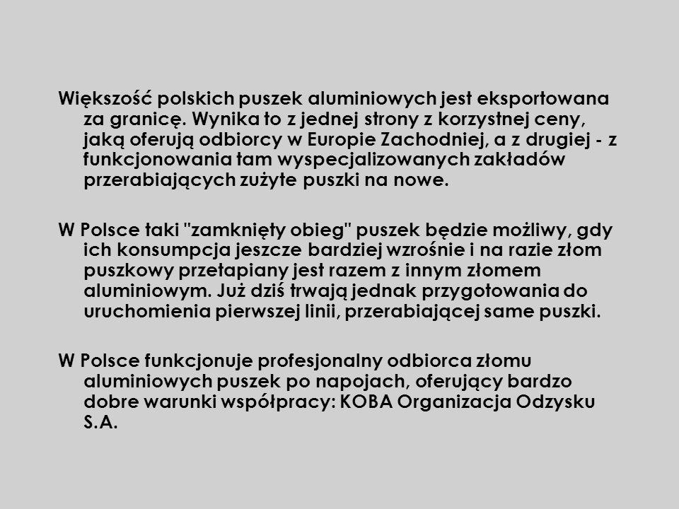Większość polskich puszek aluminiowych jest eksportowana za granicę