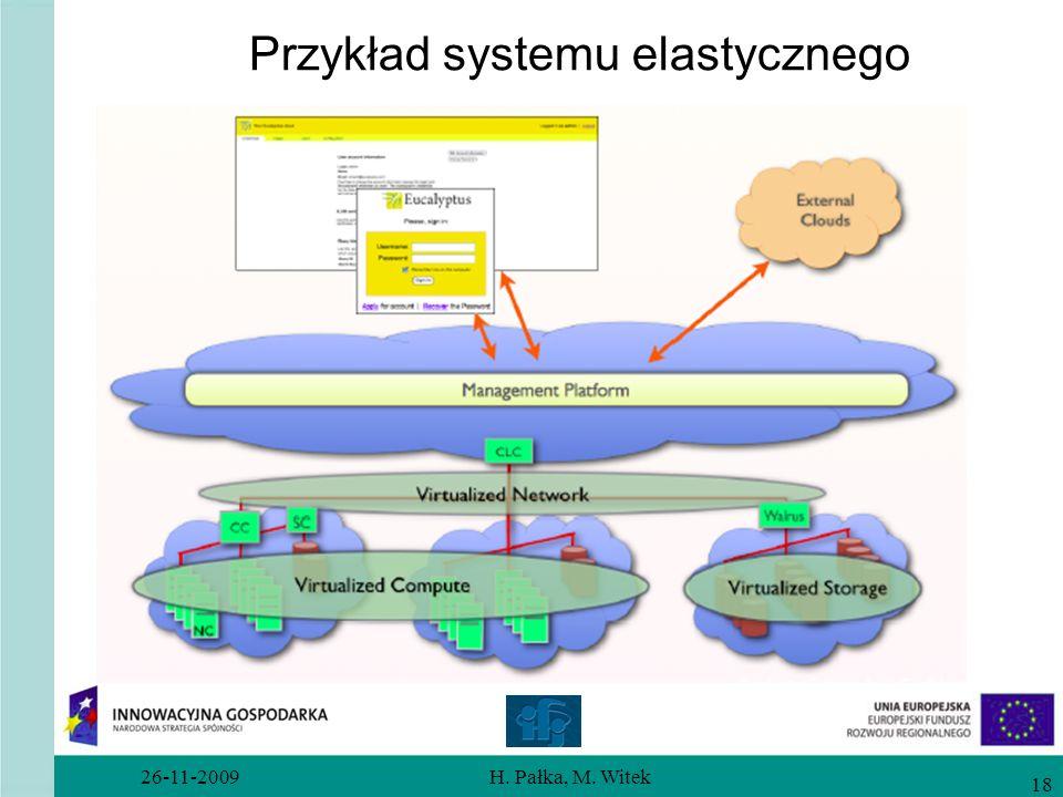 Przykład systemu elastycznego