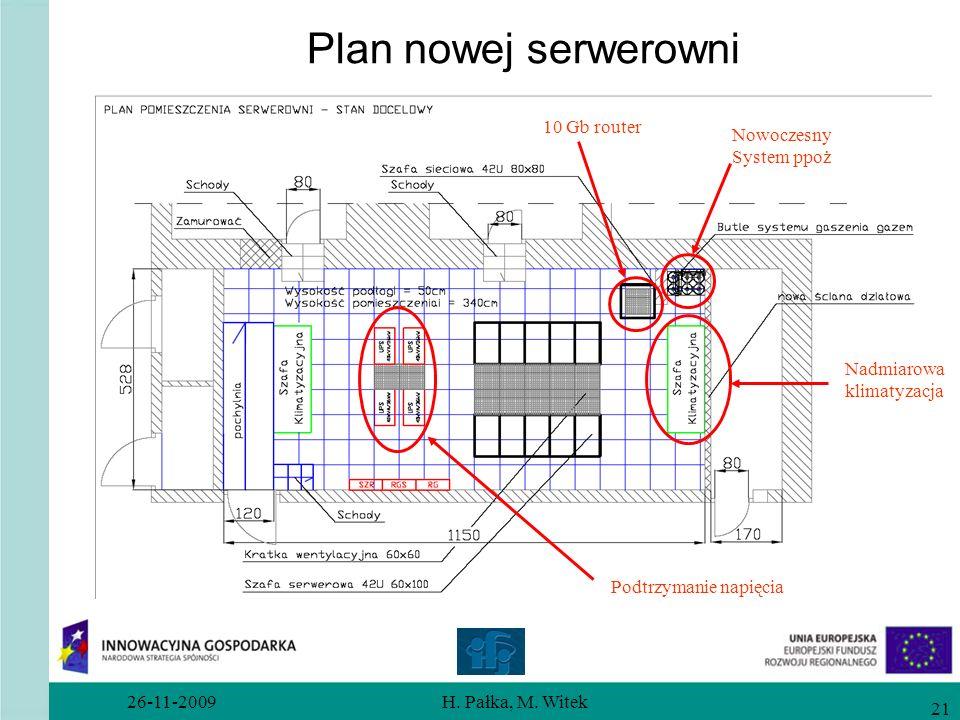 Plan nowej serwerowni Nadmiarowa klimatyzacja Podtrzymanie napięcia