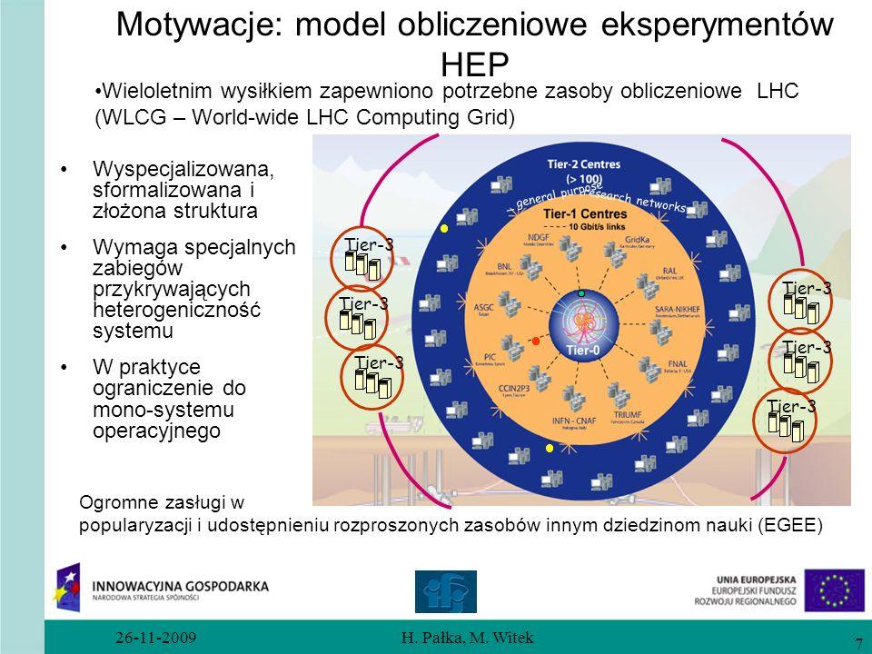 Motywacje: model obliczeniowe eksperymentów HEP