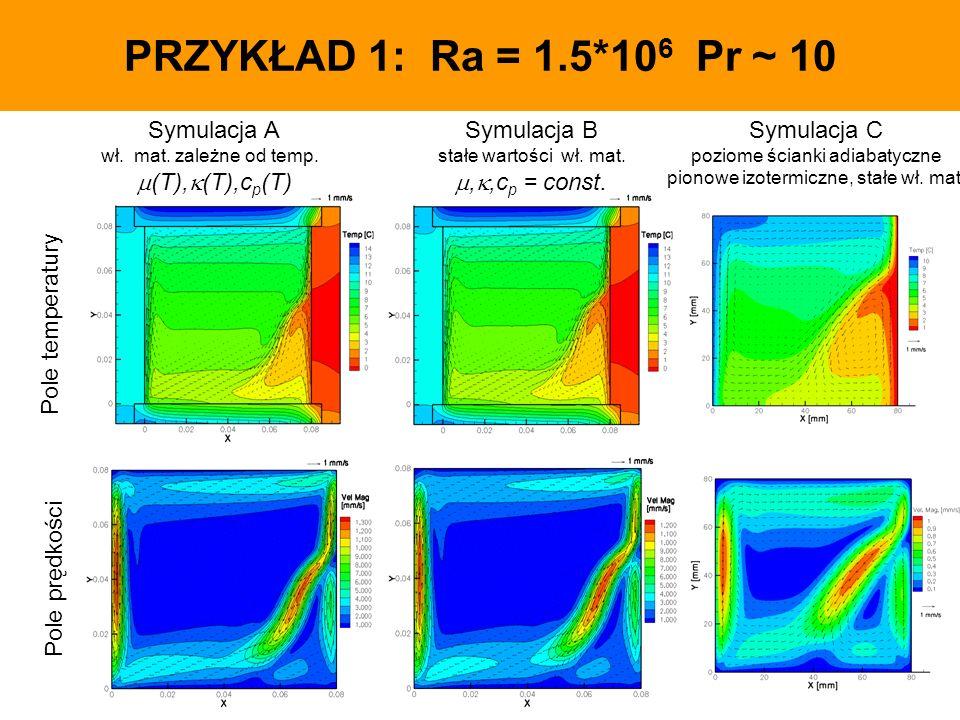 PRZYKŁAD 1: Ra = 1.5*106 Pr ~ 10 Symulacja A (T),(T),cp(T)