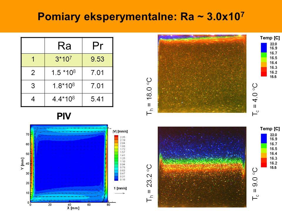 Pomiary eksperymentalne: Ra ~ 3.0x107