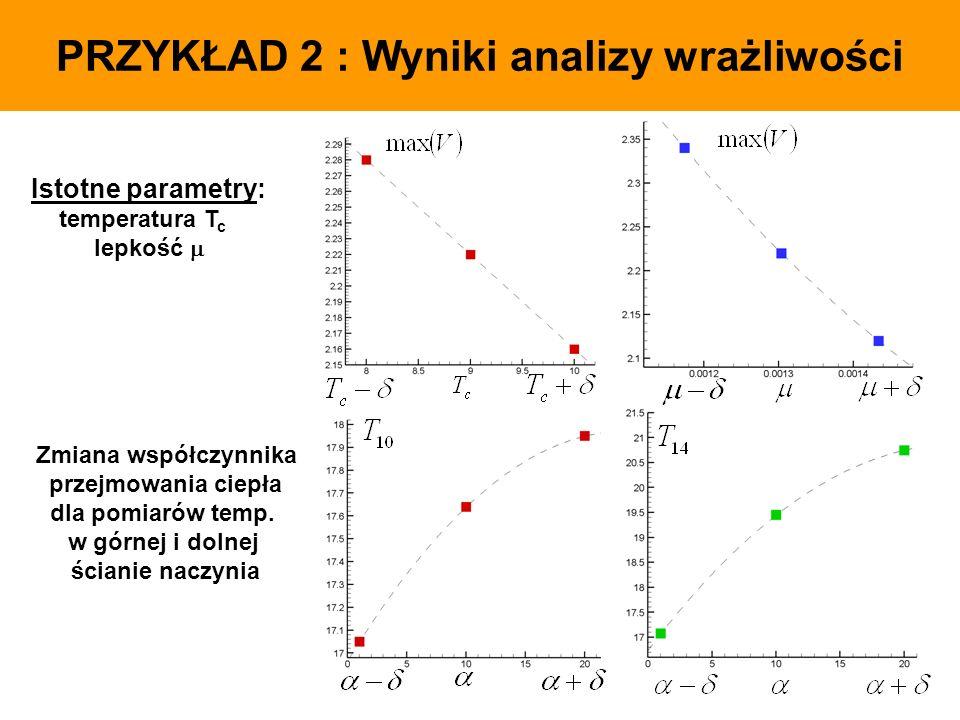 PRZYKŁAD 2 : Wyniki analizy wrażliwości