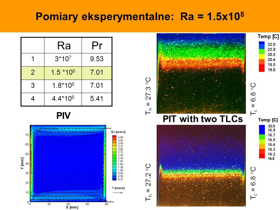 Pomiary eksperymentalne: Ra = 1.5x108