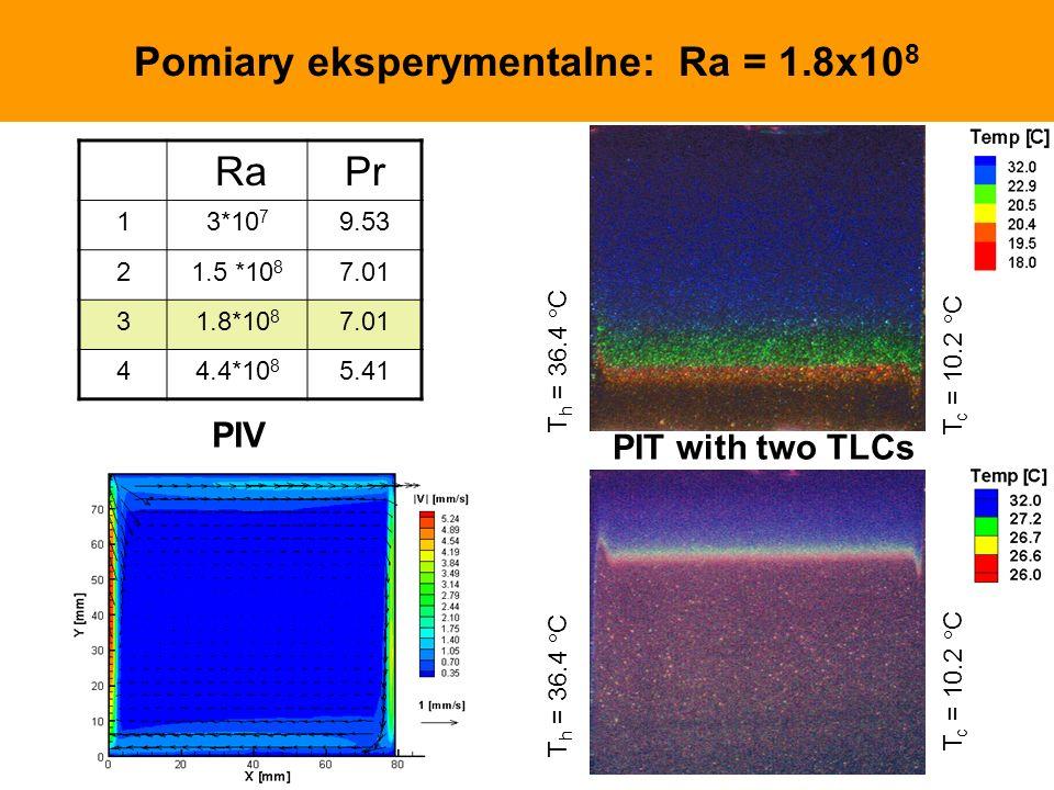 Pomiary eksperymentalne: Ra = 1.8x108