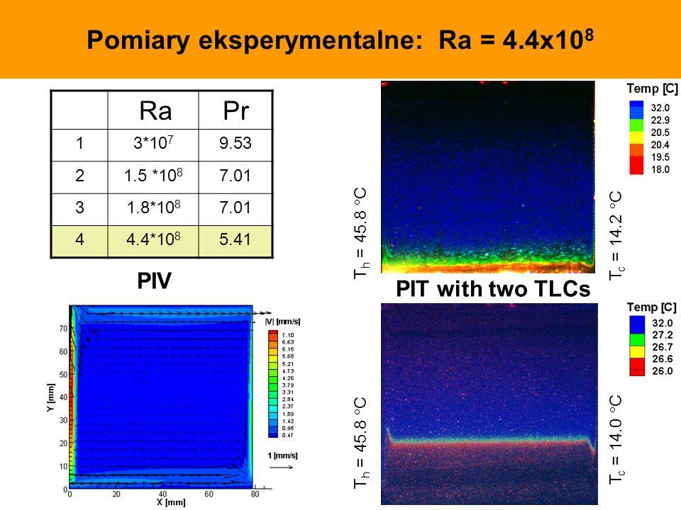 Pomiary eksperymentalne: Ra = 4.4x108