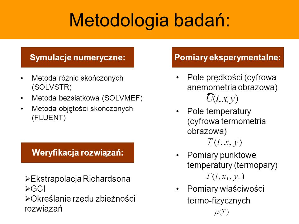 Symulacje numeryczne: Pomiary eksperymentalne: Weryfikacja rozwiązań: